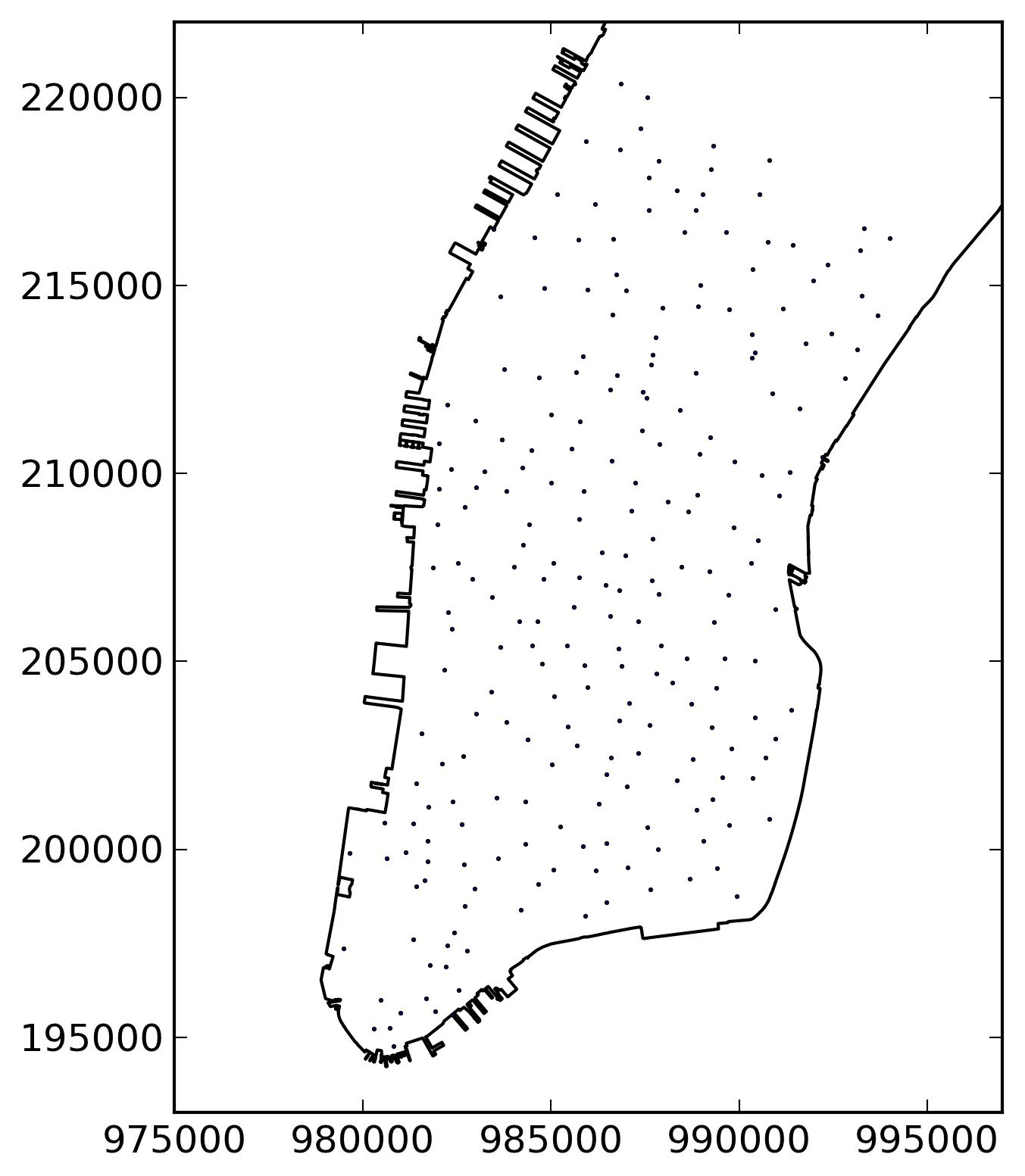 Using geospatial data with python - SciPy 2013